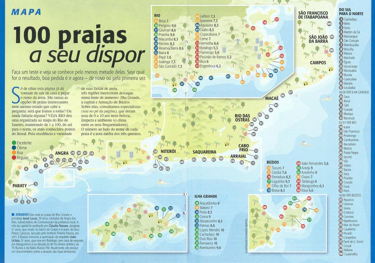 Map of beaches Rio