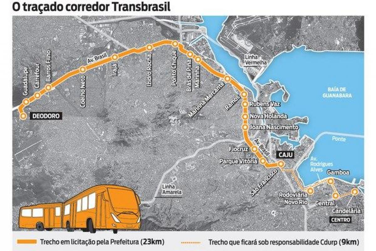 Map of BRT TransBrasil