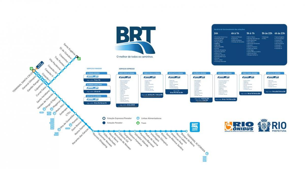 Map of BRT TransOeste