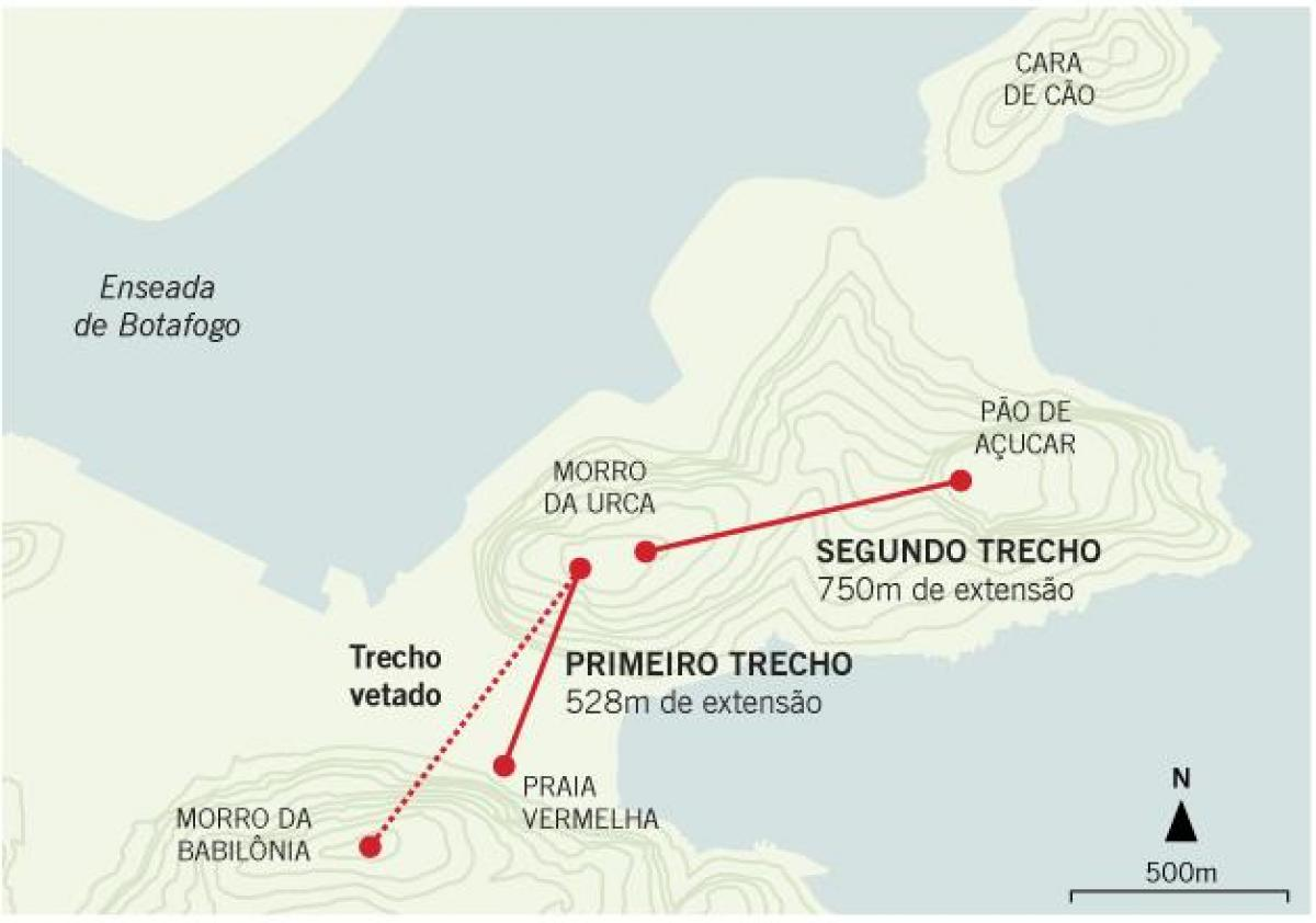 Map of cable car of the Sugar Loaf