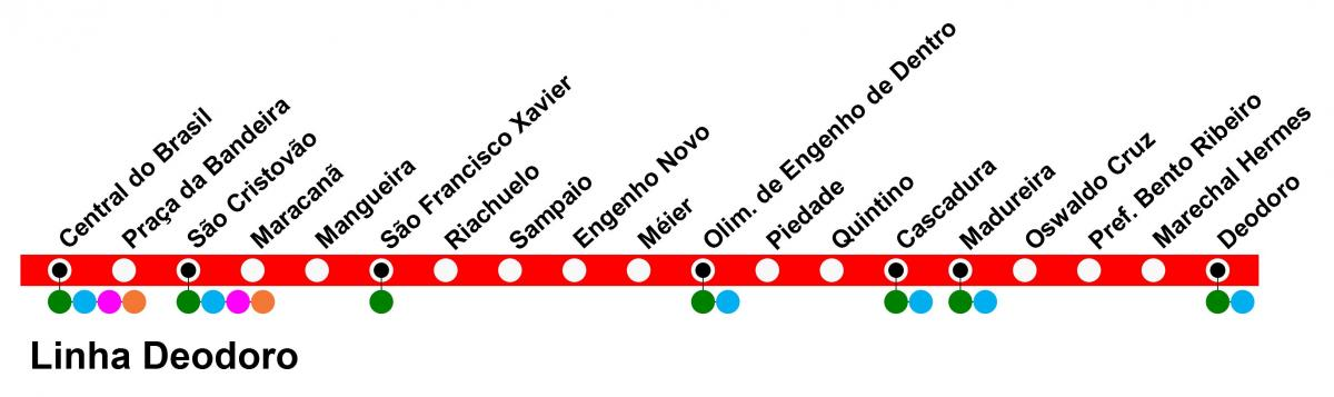 Map of SuperVia - Line Deodoro