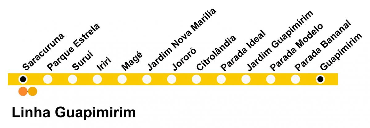 Map of SuperVia - Line Guapimirim